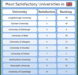 universitysatisfaction_765x354-jpg