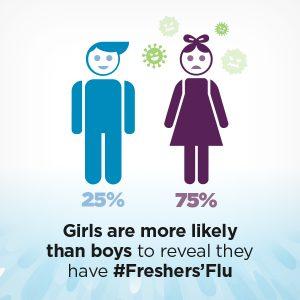 freshers-flu-still-3