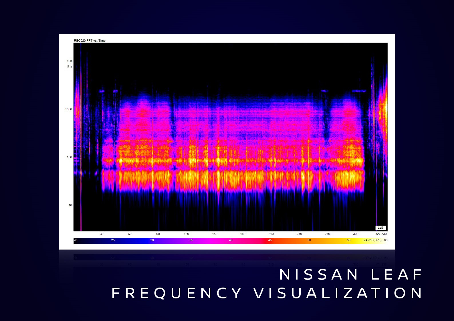 EV_ Trouble sleeping - Missing dream driving sound frequency experienced in a Nissan LEAF