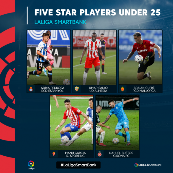 ENG GRAPHIC_Five players under 25 to watch (LaLiga SmartBank)